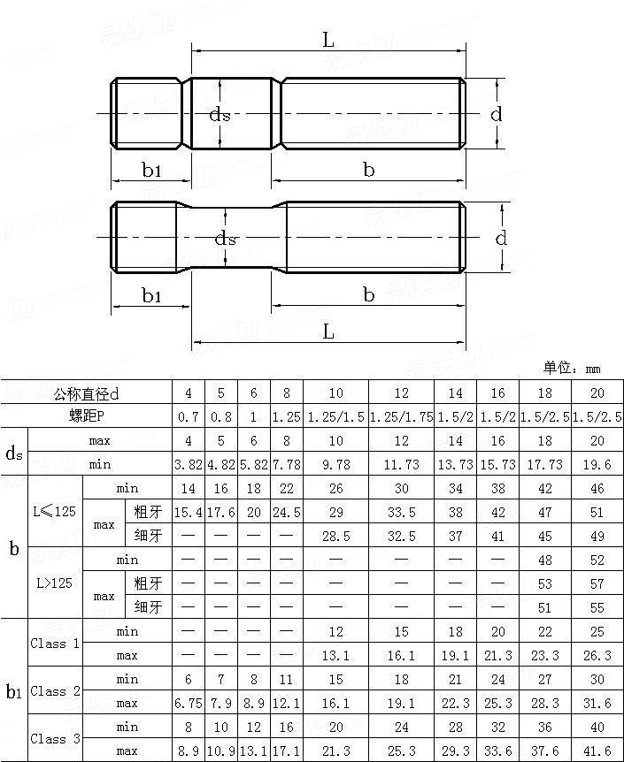JIS B 1173-1995 Double studs