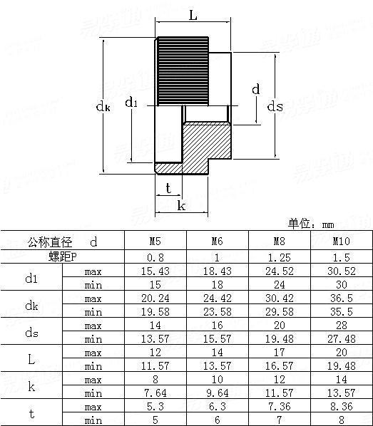DIN  6303 - 1986 Knurled nuts