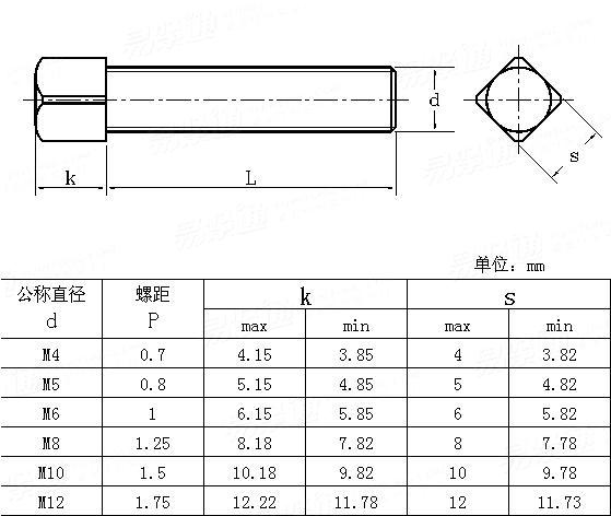 JIS B 1118-1995 Square head screws with flat point