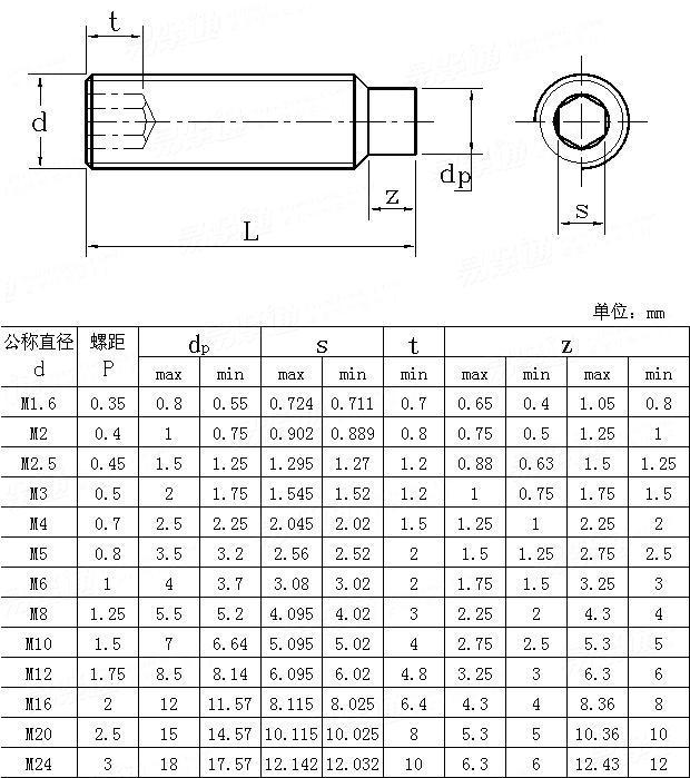 JIS B 1177-1988 Hexagon socket screws with dog point