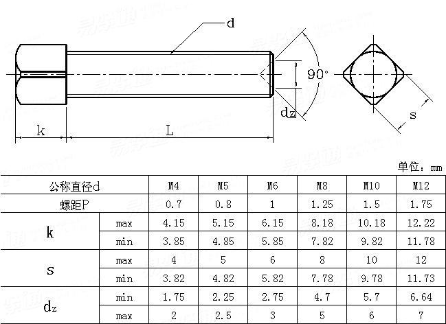 JIS B 1118-1995 Square head screws with cup point