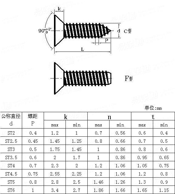 JIS B 1115 (F) - 1995 Countersunk head tapping screws