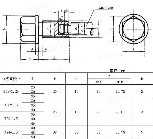 GB /T 2256-1991(GB/2256-1980) The parts and units of jigs and fixtures.hex screw for plastic fixture