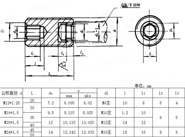 GB /T 2257-1991(GB2257-1980) The parts and units of jigs and fixtures.Inner hex screw for plastic fixtures