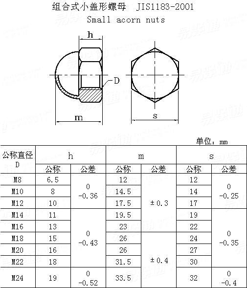 JIS B 1183-2001 Small hexagon acorn nuts-combined type