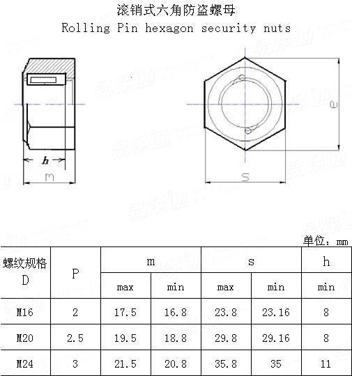 Rolling pin hexagon security nuts