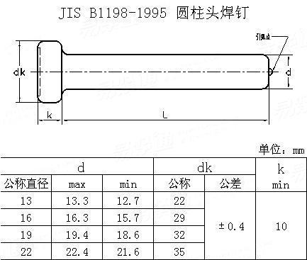 JIS B 1198-1995 Cheese head studs for welding