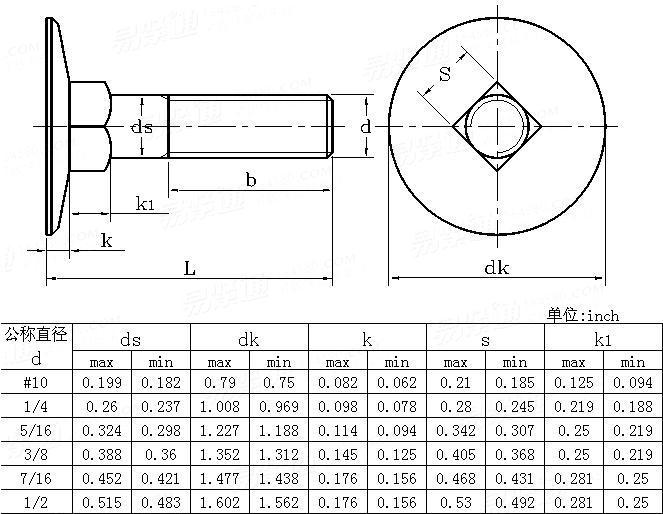 ANSI/ASME B 18.5 - 2008 Large Countersunk Square Neck Bolts