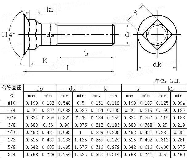 ANSI/ASME B 18.5 - 2008 114° Countersunk square neck bolts