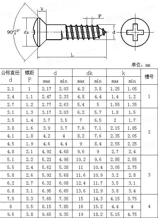 JIS B 1112 - 1995 Cross Recessed Raised Countersunk Head Wood Screws