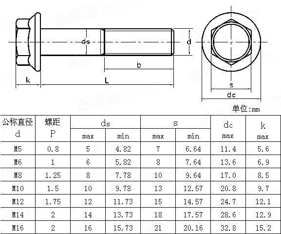 ANSI/ASME B 18.2.3.4M-2001 Metric hex flange screws
