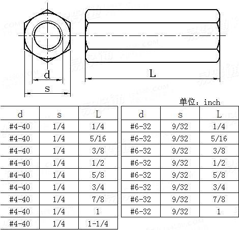 YJT  13006 Plastic six angle isolation column with internal thread
