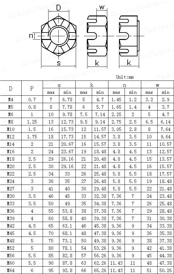 BS  7764-1994 Metric hexagon slotted nuts and castle nuts