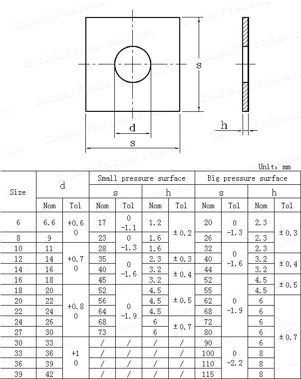 CNS  155-1994 Square washers