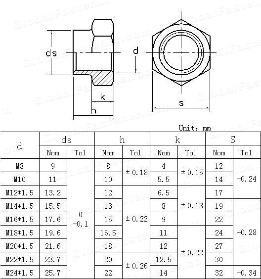 GB  1339-1977 Small hexagon self-locking nuts