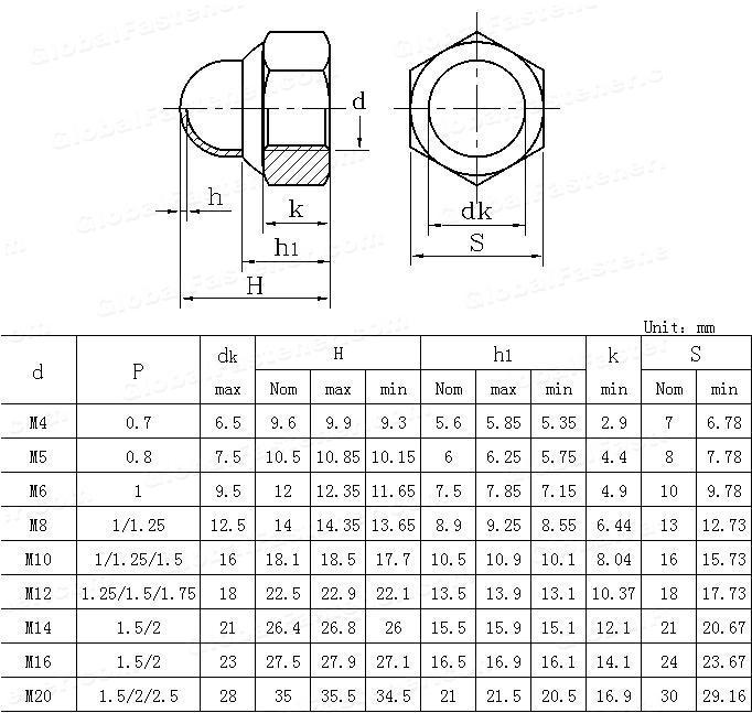 GB /T 802.5-2009 Prevailing torque type hexagon weld acorn  nuts-with non-metallic insert