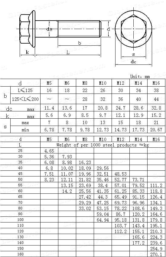 GB /T 16674.1-2004 Hexagon flange bolts-Small series