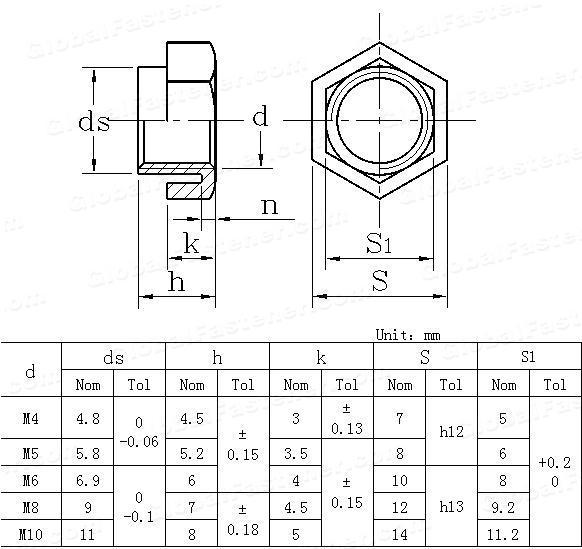 GB /T 925-1988(GB 925-1977) Hexagon self-locking nuts-light duty