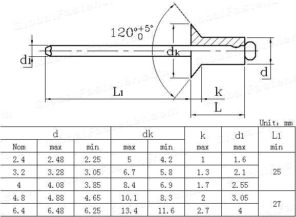 GB /T 12617.3-2006(GBT12617.3-1990) Open end blind rivets with break pull mandrel and countersunk head--Property class 12