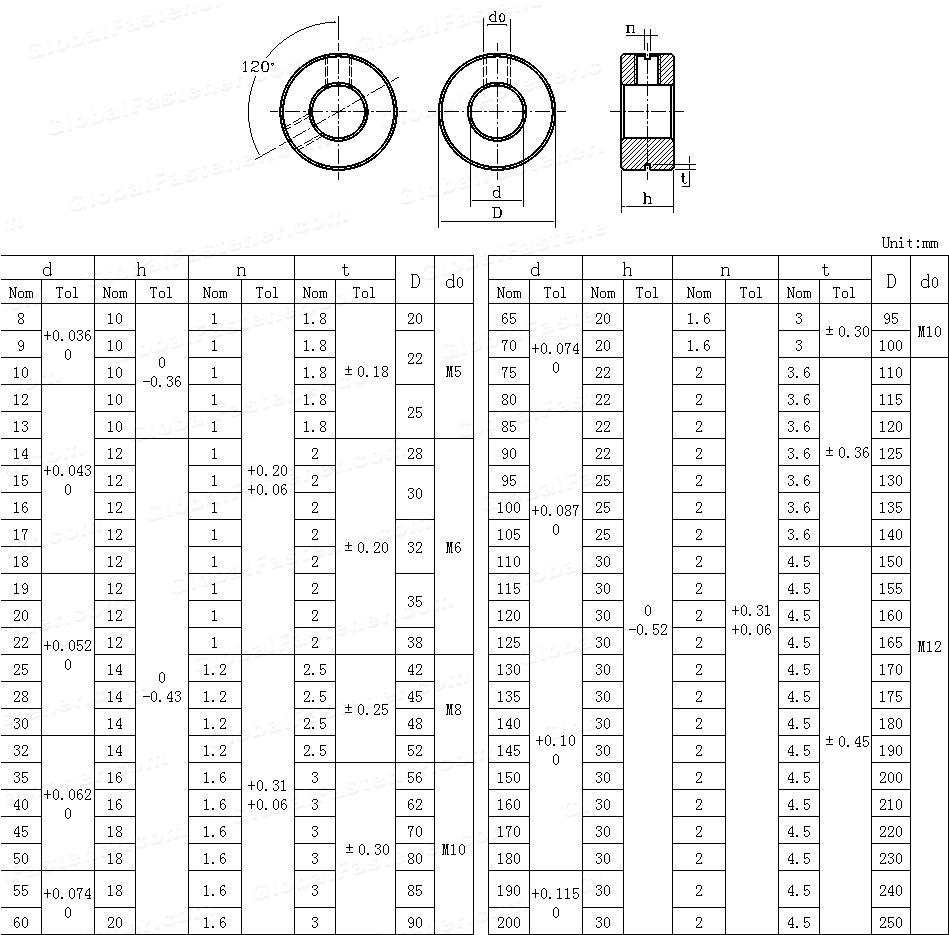 GB /T 885-1986(GB885-1976) Lock rings with screw and circlip
