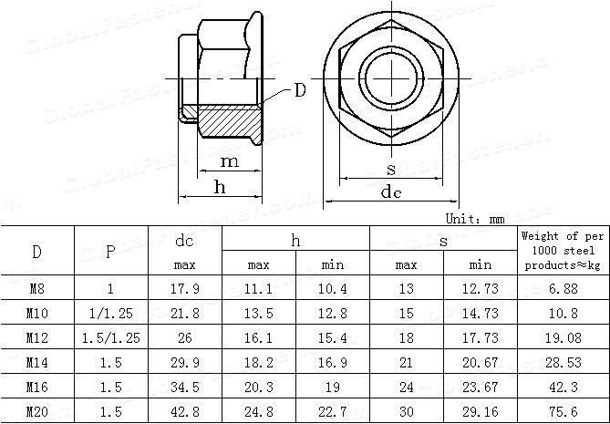 GB /T 6183.2-2000(ISO12125-1997) Prevailing torque type hexagon nuts with flange(with non -metallic insert)-fine pitch thread