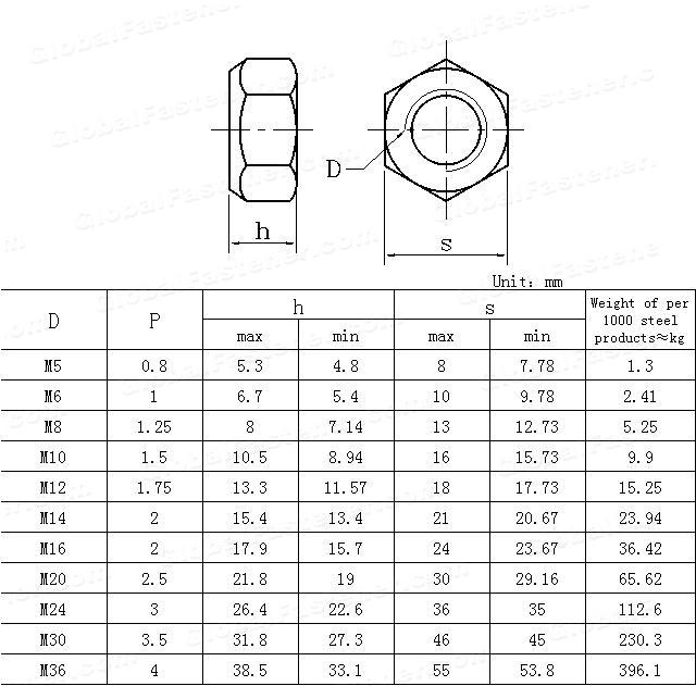 GB /T 6186-2000(ISO7720-1997)(GB6186-1986) Prevailing torque type all-metal hexagon nuts,style 2-Property class 9