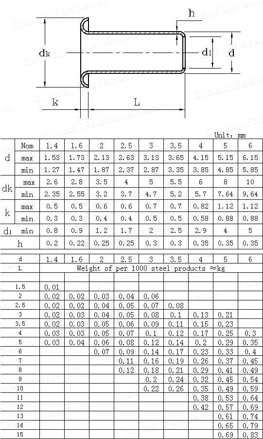 GB /T 876-1986(GB876-1976) Tubular rivet