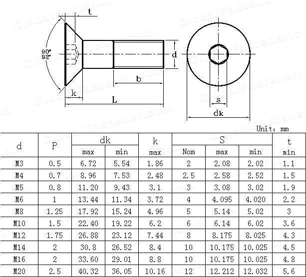JIS B 1194 - 2006 Hexagon Socket Countersunk Head Screws