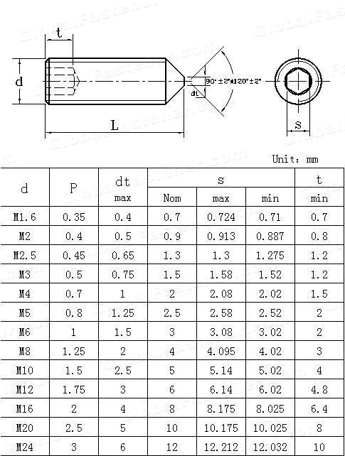 JIS B 1177-2007 Hexagon socket set screws with cone point