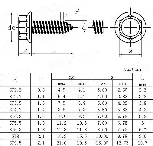 AS /NZS 4410-1996 ISO metric hexagon flange head tapping screws