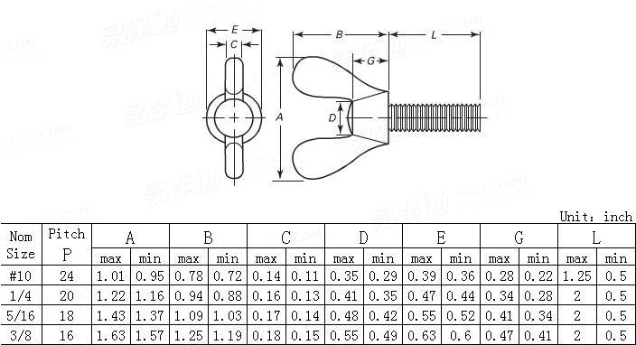 ANSI/ASME B 18.6.8-2010 Type B, Style 2 wing screws-high head and round nose