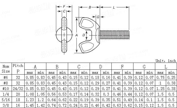 ANSI/ASME B 18.6.8-2010 Type C, Style 1 wing screws-diecast type