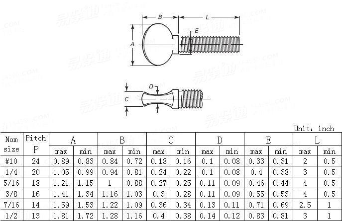 ASME/ANSI B 18.6.8-2010 Type A, Heavy thumb screws