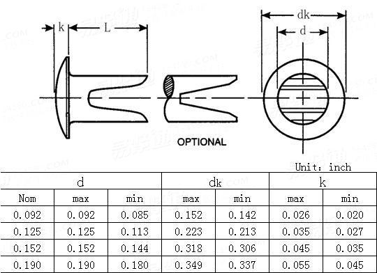 ANSI/ASME B 18.7-2001 Oval head split rivets