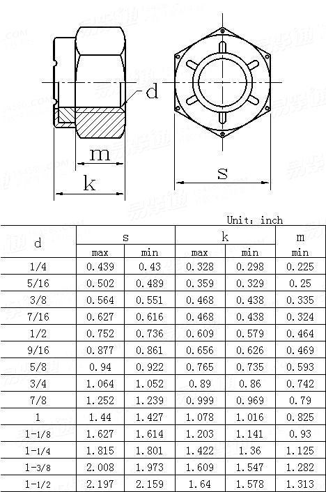 ANSI/ASME B 18.16.6-2008 Hex nylon lock nuts-thick type