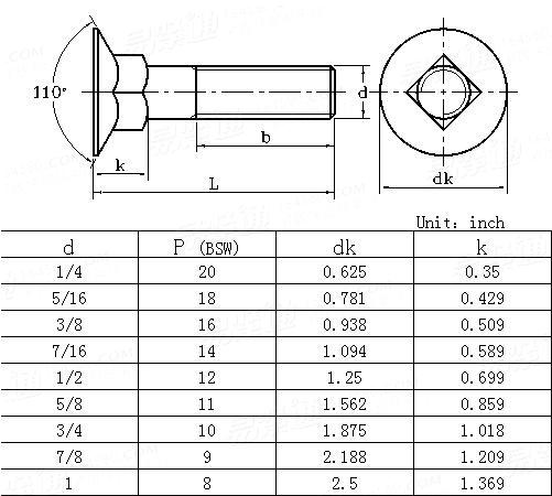 BS  325 - 1947 Black Counersunk Square Neck Bolts For Woodwork
