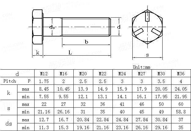 100+ Metric Hex Head Screw Dimensions – yasminroohi
