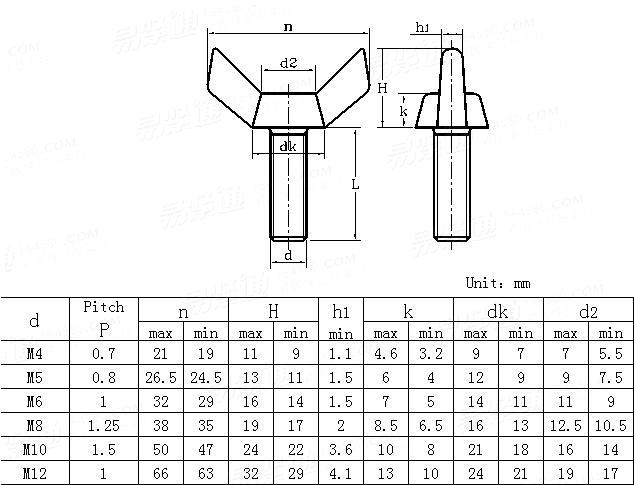DIN  318-1999 Wing screws with edged wings