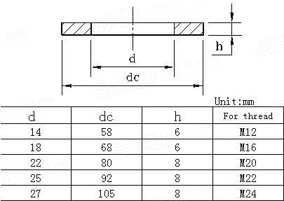 DIN  1052-2004 Washers for wood constructions