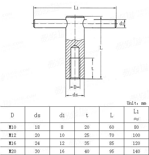 DIN  6305-2002 Tommy nuts with fixed bar