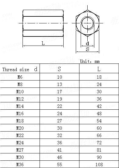 DIN  6334 Hexagon coupling nuts