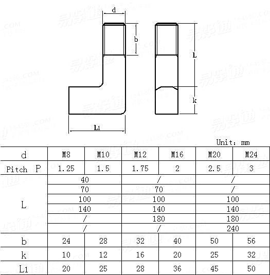 DIN  6378-1974 Clip bolts