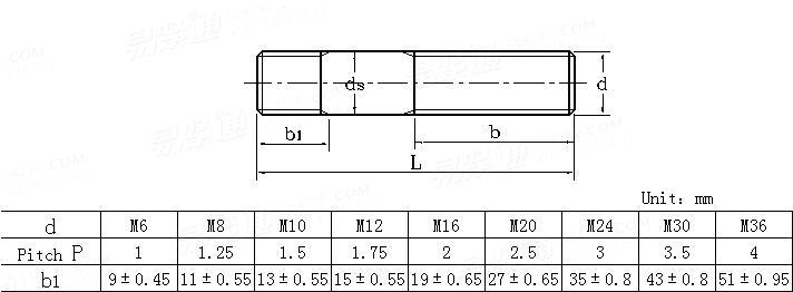 DIN  6379-2003 Studs for use with T-nuts
