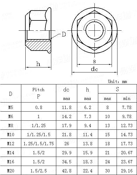 DIN  6927-1983 Prevailing torque type all-metal hexagon nuts with flange