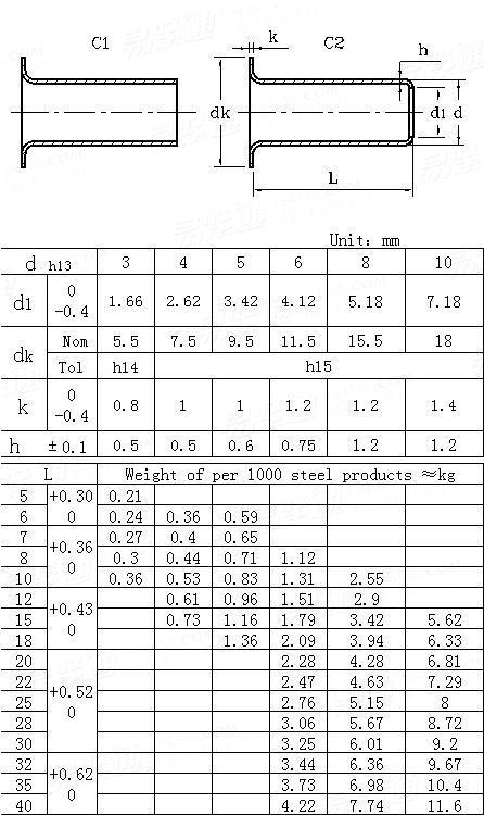 DIN  7338C-1993 Brake and clutch lining rivets,tubular rivet