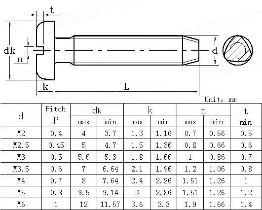 DIN  7500BE-1995 Slotted pan head thread rolling screws