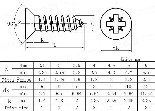 DIN  7505-1986 Particle board screws with cross recess type Z,countersunk head