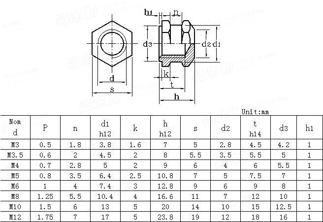 DIN  16903(R)-1991 Closed Insert Nuts For Plastics Mouldings - Hex With Shoulder - Type R