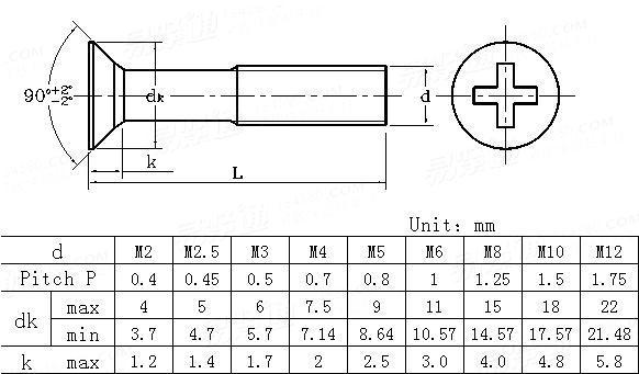 GB  819-1976(GB819-1985)(GB819-2000) Cross recessed countersunk head screws
