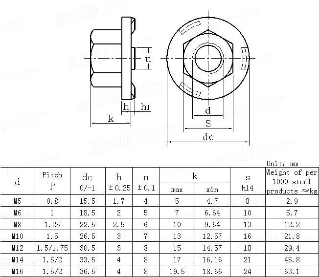 ISO 21670 - 2003Weld hexagon nuts with flange